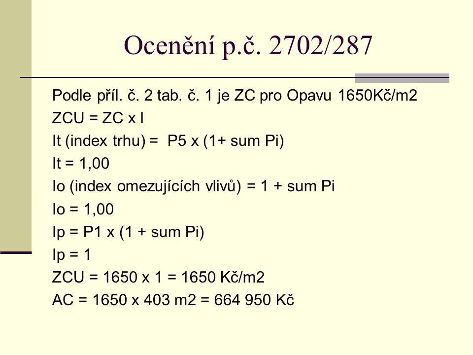 Ocenění p.č. 2702/287 Podle příl. č. 2 tab. č. 1 je ZC pro Opavu 1650Kč/m2. ZCU = ZC x I. It (index trhu) = P5 x (1+ sum Pi)