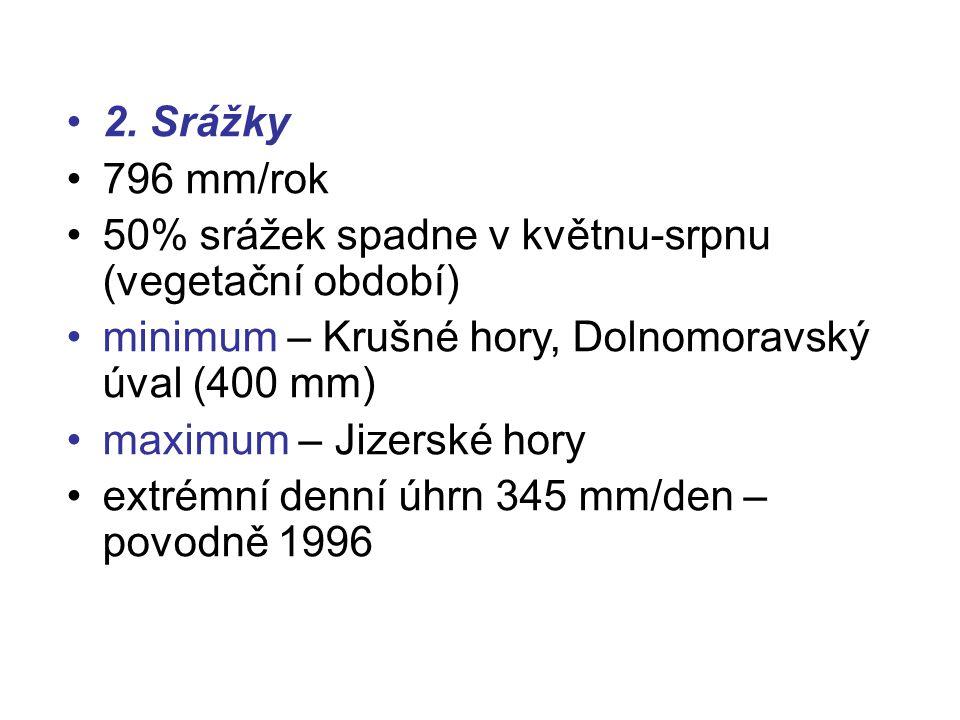 2. Srážky 796 mm/rok. 50% srážek spadne v květnu-srpnu (vegetační období) minimum – Krušné hory, Dolnomoravský úval (400 mm)