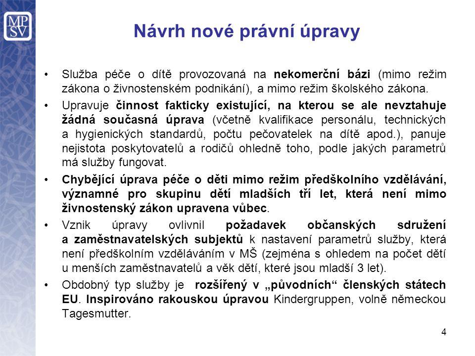 Návrh nové právní úpravy