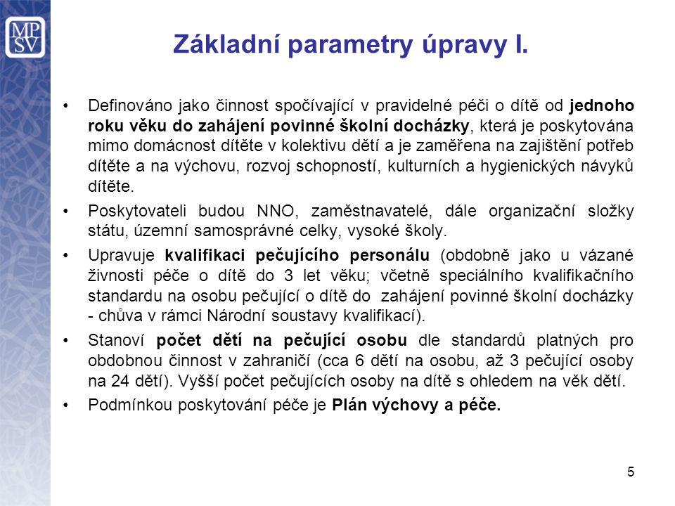 Základní parametry úpravy I.
