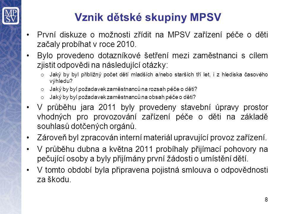 Vznik dětské skupiny MPSV