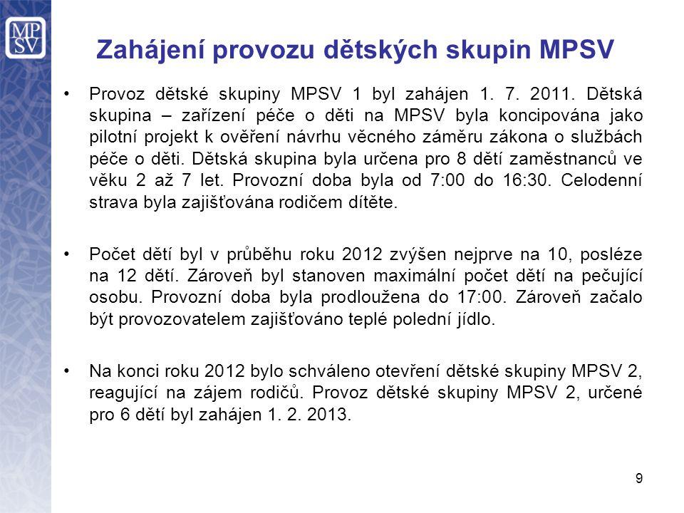 Zahájení provozu dětských skupin MPSV