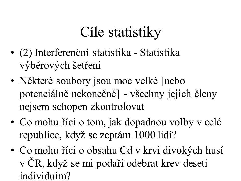 Cíle statistiky (2) Interferenční statistika - Statistika výběrových šetření.