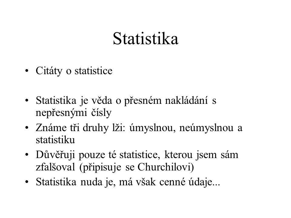 Statistika Citáty o statistice