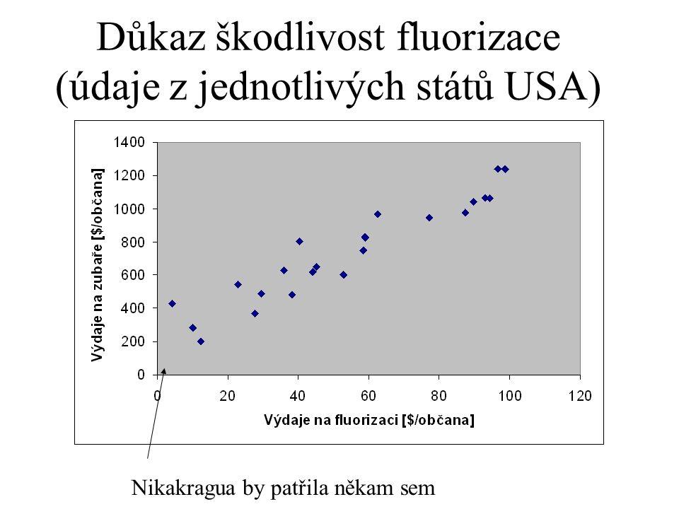 Důkaz škodlivost fluorizace (údaje z jednotlivých států USA)