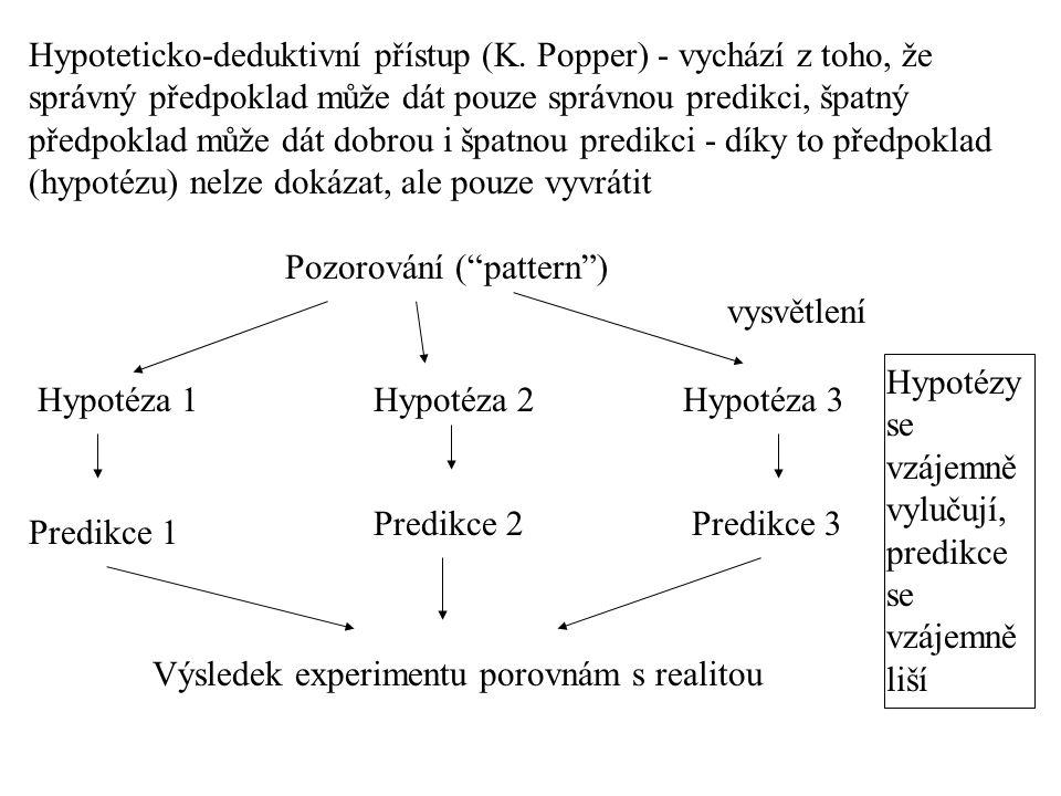 Hypoteticko-deduktivní přístup (K