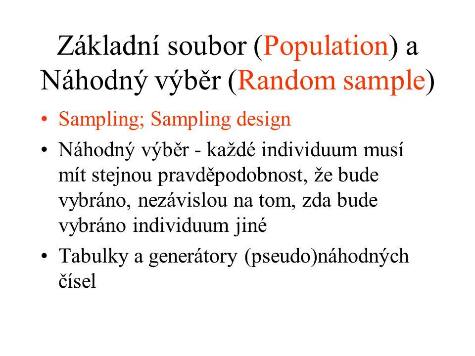 Základní soubor (Population) a Náhodný výběr (Random sample)