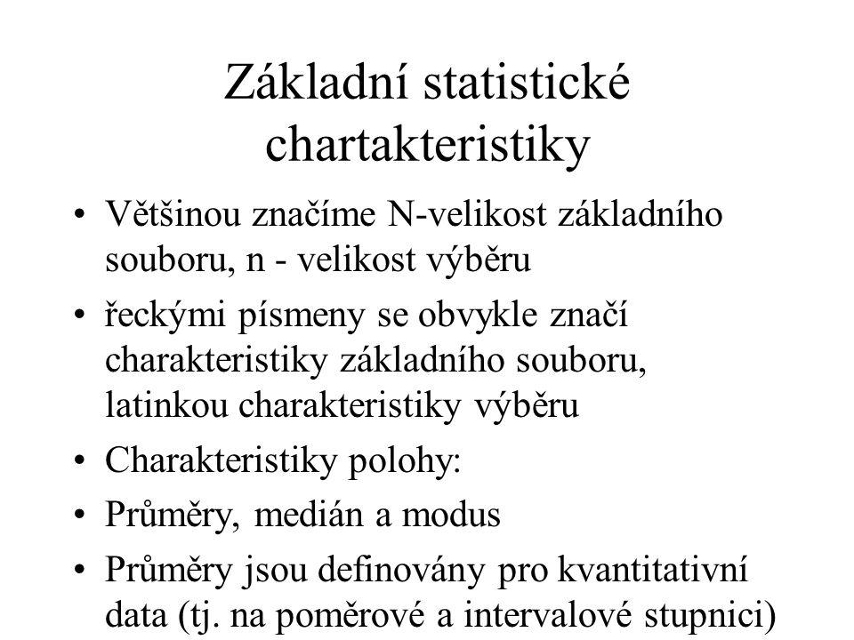 Základní statistické chartakteristiky
