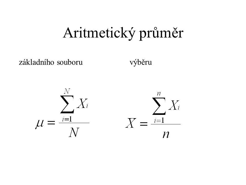 Aritmetický průměr základního souboru výběru