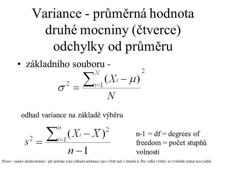 Variance - průměrná hodnota druhé mocniny (čtverce) odchylky od průměru
