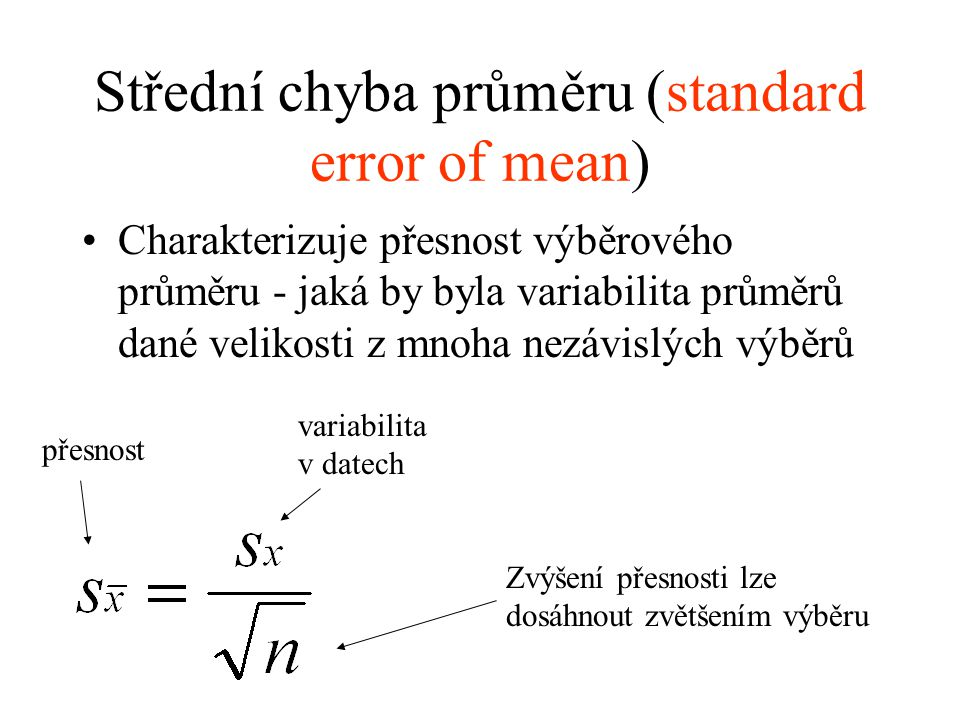 Střední chyba průměru (standard error of mean)