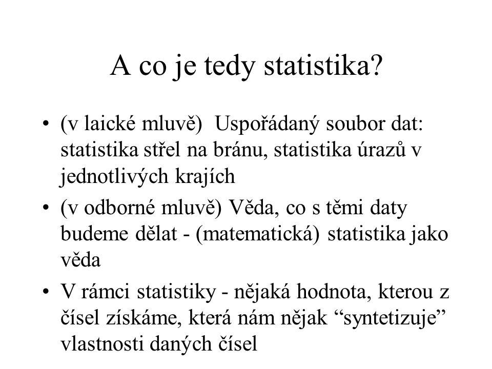 A co je tedy statistika (v laické mluvě) Uspořádaný soubor dat: statistika střel na bránu, statistika úrazů v jednotlivých krajích.