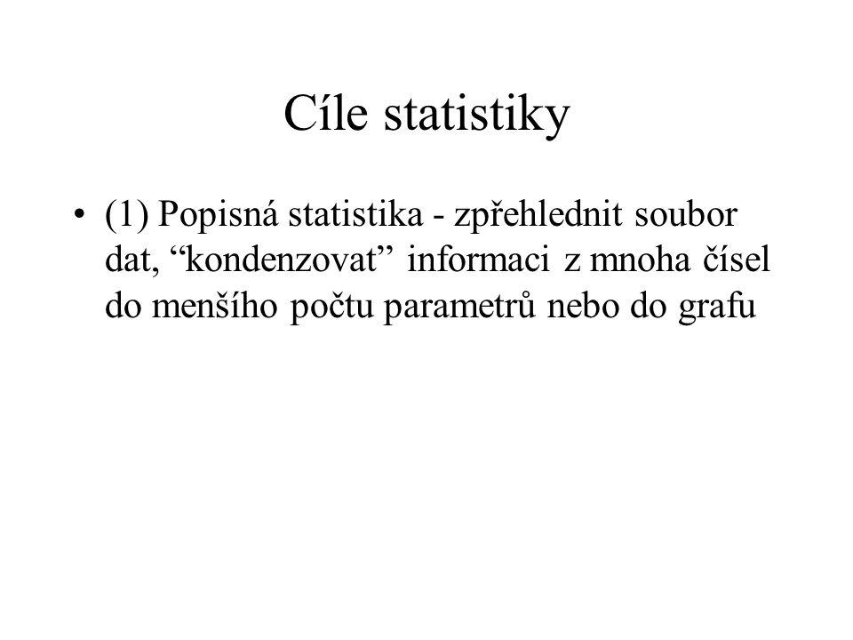 Cíle statistiky (1) Popisná statistika - zpřehlednit soubor dat, kondenzovat informaci z mnoha čísel do menšího počtu parametrů nebo do grafu.