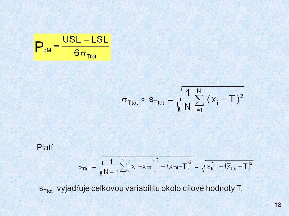 Platí sTtot vyjadřuje celkovou variabilitu okolo cílové hodnoty T.