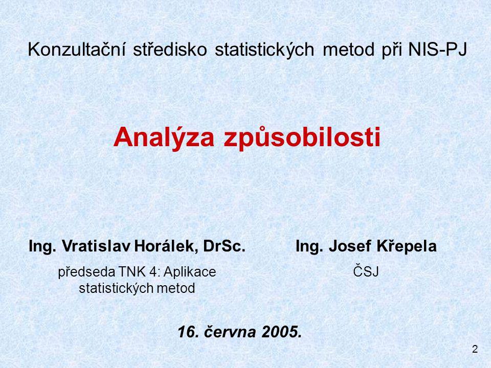 Ing. Vratislav Horálek, DrSc.