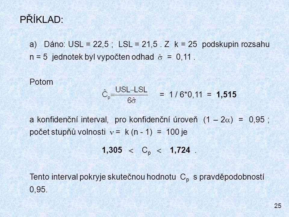 PŘÍKLAD: a) Dáno: USL = 22,5 ; LSL = 21,5 . Z k = 25 podskupin rozsahu n = 5 jednotek byl vypočten odhad = 0,11 .