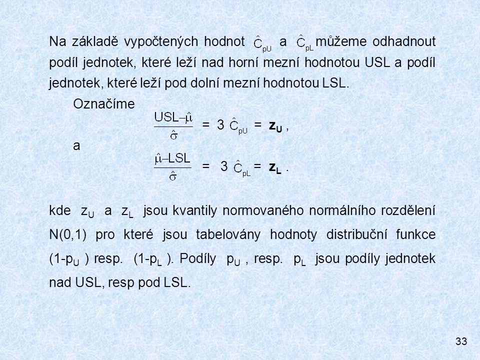 Na základě vypočtených hodnot a můžeme odhadnout podíl jednotek, které leží nad horní mezní hodnotou USL a podíl jednotek, které leží pod dolní mezní hodnotou LSL.
