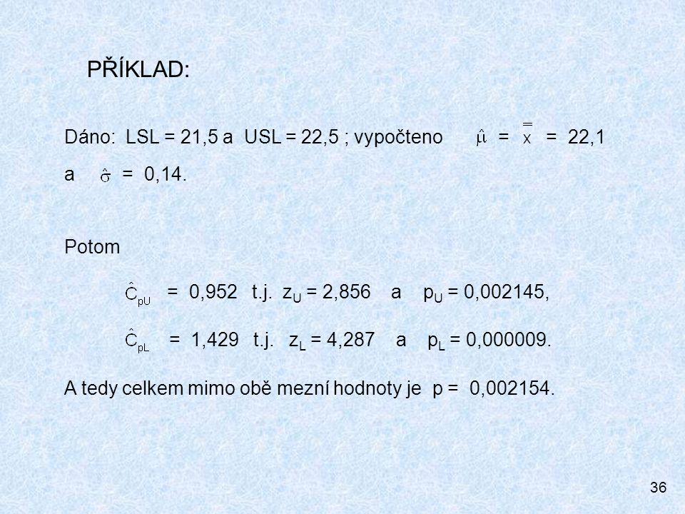 PŘÍKLAD: Dáno: LSL = 21,5 a USL = 22,5 ; vypočteno = = 22,1 a = 0,14.