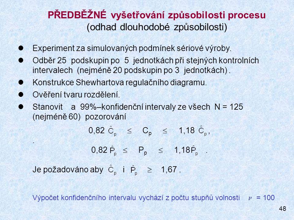 PŘEDBĚŽNÉ vyšetřování způsobilosti procesu