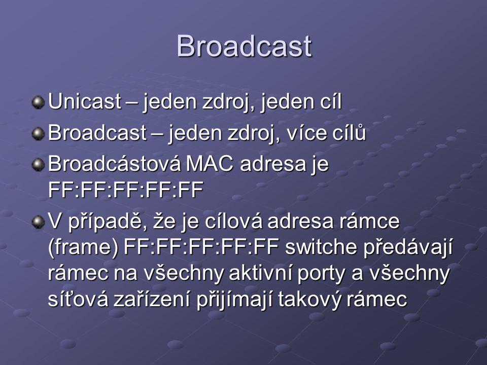 Broadcast Unicast – jeden zdroj, jeden cíl