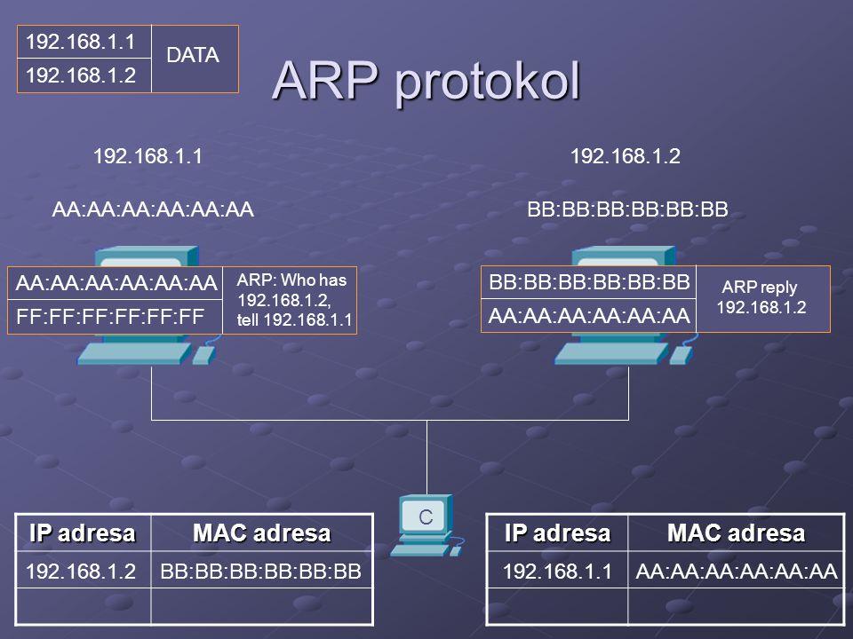 ARP protokol A B IP adresa MAC adresa IP adresa MAC adresa 192.168.1.1