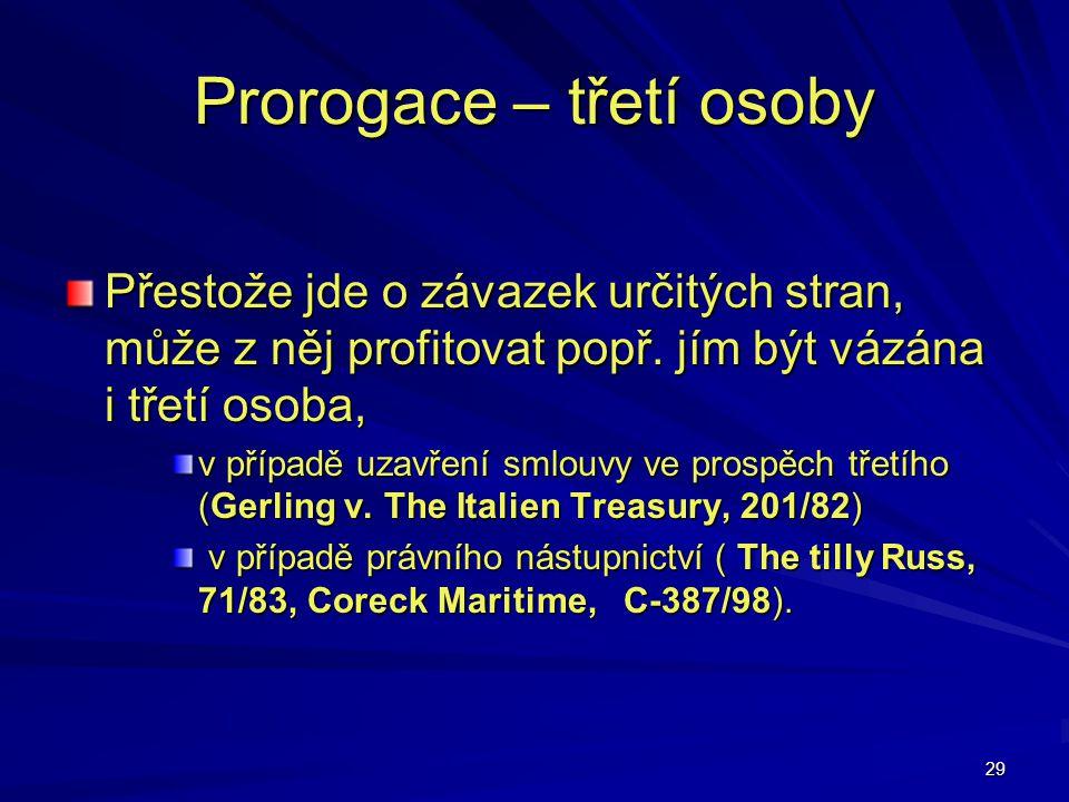 Prorogace – třetí osoby