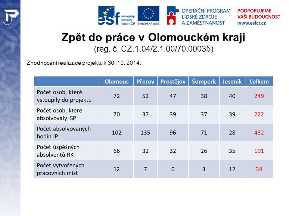Zpět do práce v Olomouckém kraji (reg. č. CZ.1.04/2.1.00/70.00035)