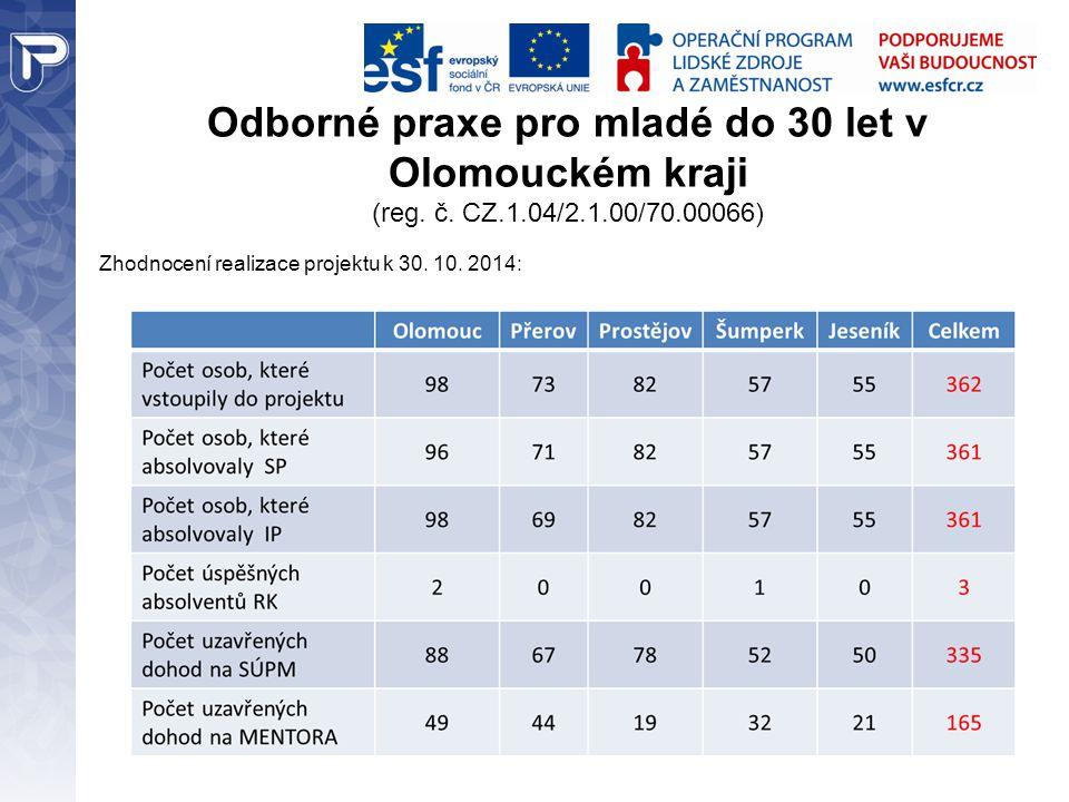 Odborné praxe pro mladé do 30 let v Olomouckém kraji (reg. č. CZ. 1