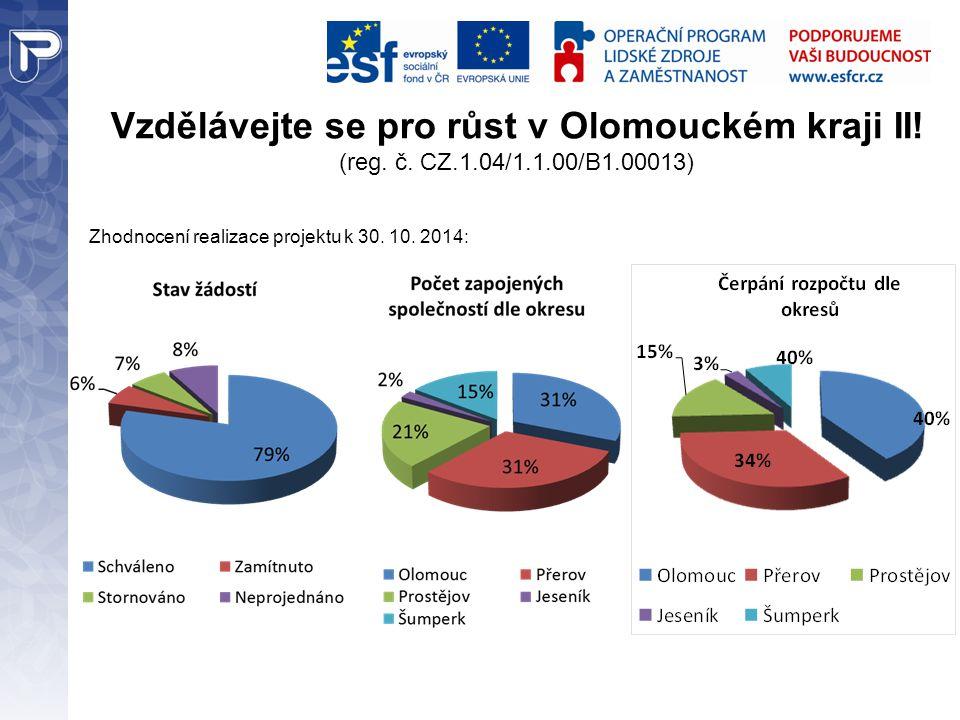 Vzdělávejte se pro růst v Olomouckém kraji II. (reg. č. CZ. 1. 04/1. 1