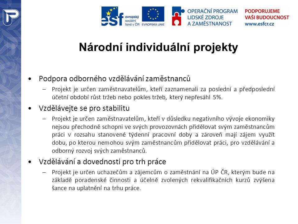 Národní individuální projekty