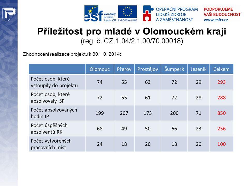 Příležitost pro mladé v Olomouckém kraji (reg. č. CZ.1.04/2.1.00/70.00018)