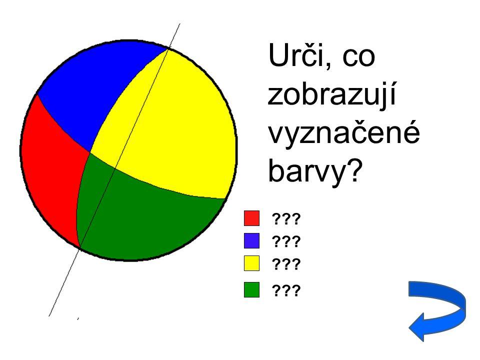 Urči, co zobrazují vyznačené barvy
