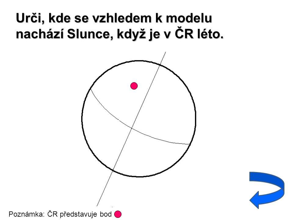 Urči, kde se vzhledem k modelu nachází Slunce, když je v ČR léto.