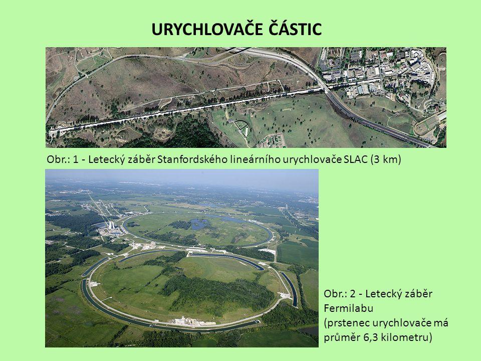 URYCHLOVAČE ČÁSTIC Obr.: 1 - Letecký záběr Stanfordského lineárního urychlovače SLAC (3 km)