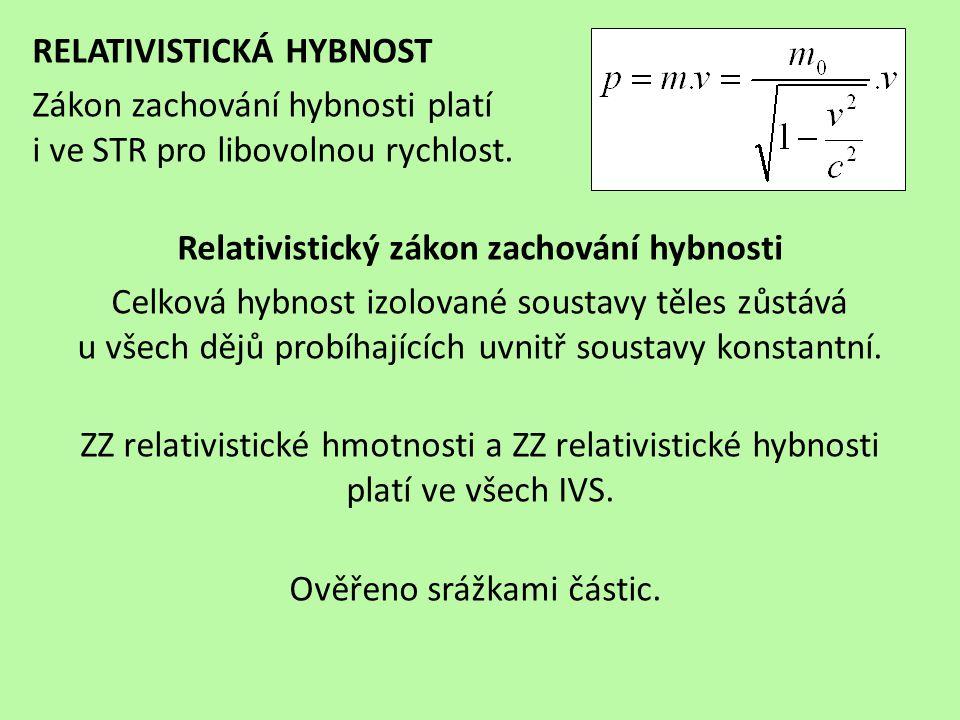 Relativistický zákon zachování hybnosti