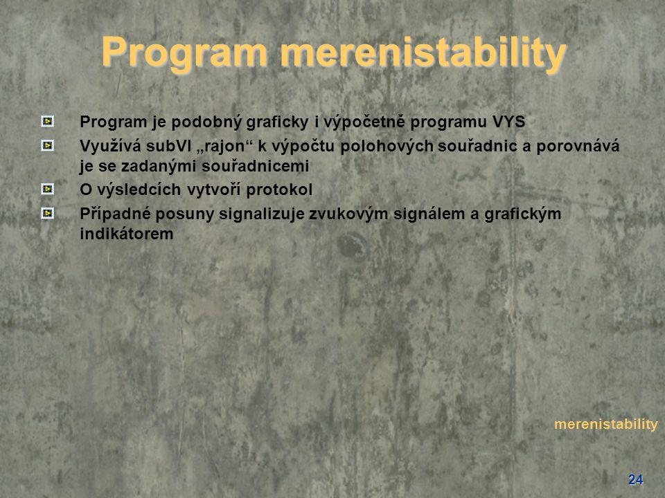 Program merenistability