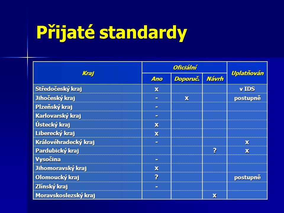 Přijaté standardy x - Kraj Oficiální Uplatňován Ano Doporuč. Návrh