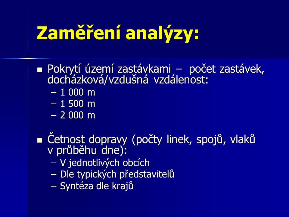 Zaměření analýzy: Pokrytí území zastávkami – počet zastávek, docházková/vzdušná vzdálenost: 1 000 m.