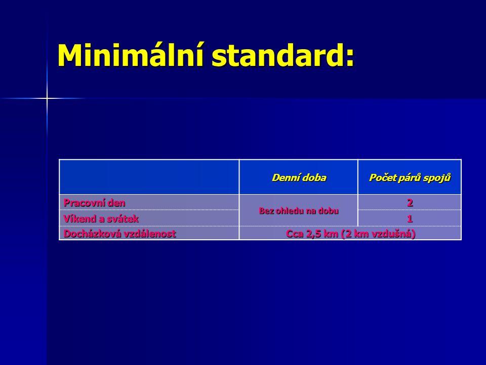 Minimální standard: Denní doba Počet párů spojů Pracovní den 2
