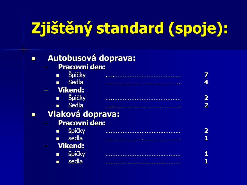 Zjištěný standard (spoje):