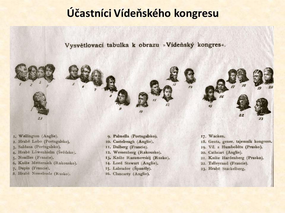 Účastníci Vídeňského kongresu