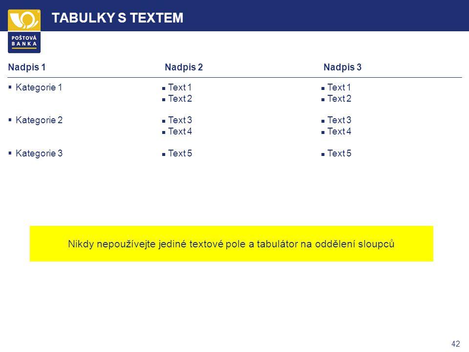 7002P1E020503-031717002PR TABULKY S TEXTEM. Nadpis 1. Nadpis 2. Nadpis 3. Kategorie 1. Kategorie 2.