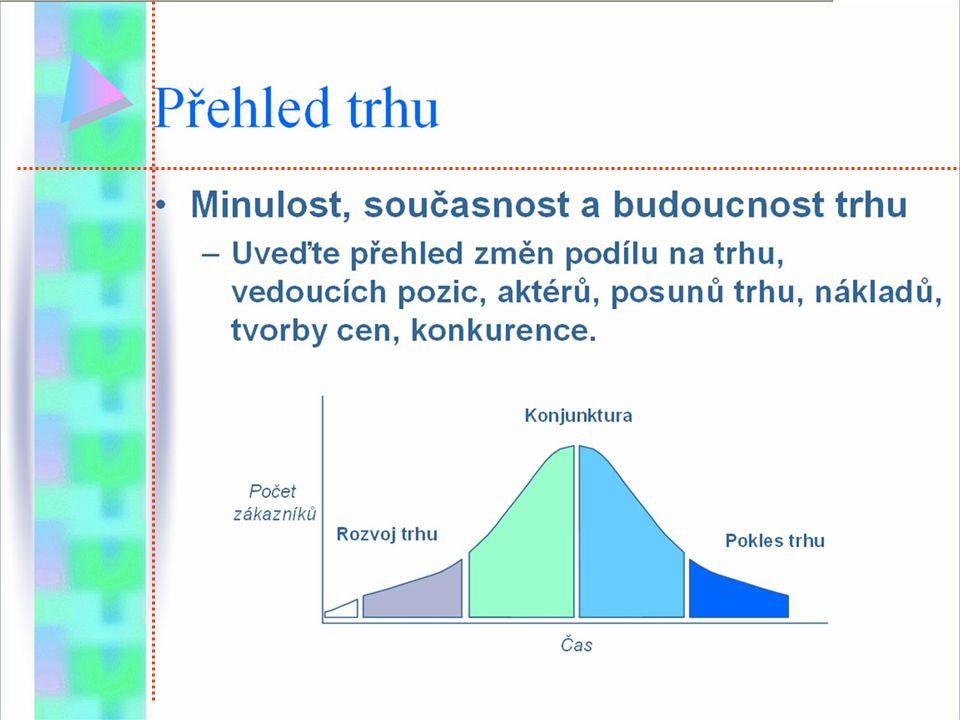 7002P1E020503-031717002PR POUŽITÍ BAREV. V každé prezentaci jsou nastaveny 4 barvy (resp.8) jako základní.
