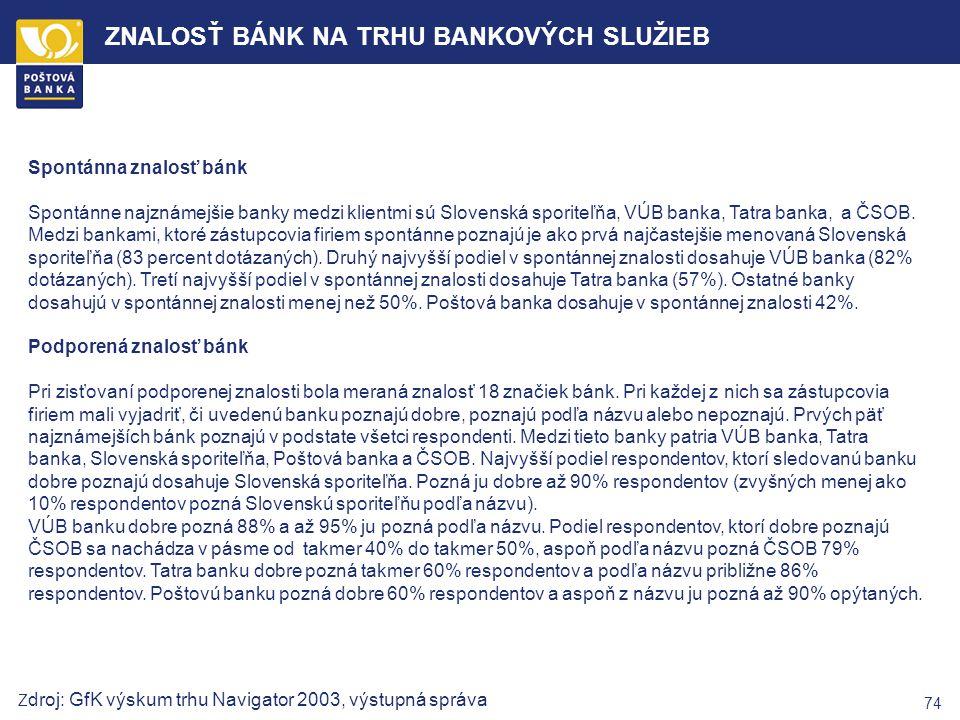 ZNALOSŤ BÁNK NA TRHU BANKOVÝCH SLUŽIEB