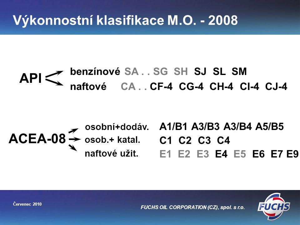 Výkonnostní klasifikace M.O. - 2008