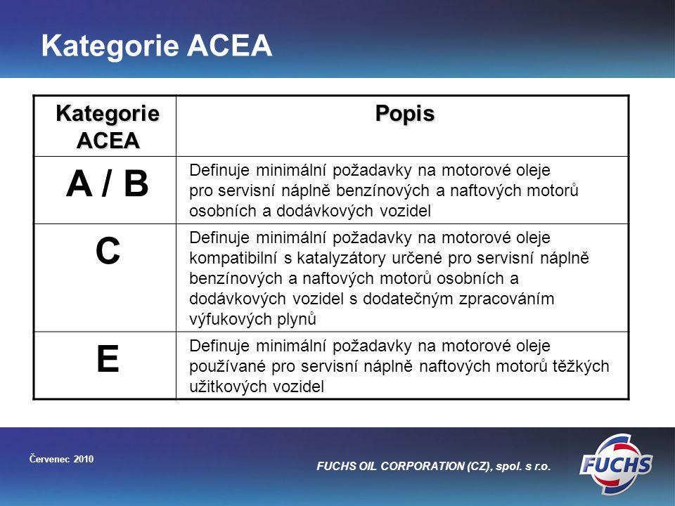 A / B C E Kategorie ACEA Kategorie ACEA Popis