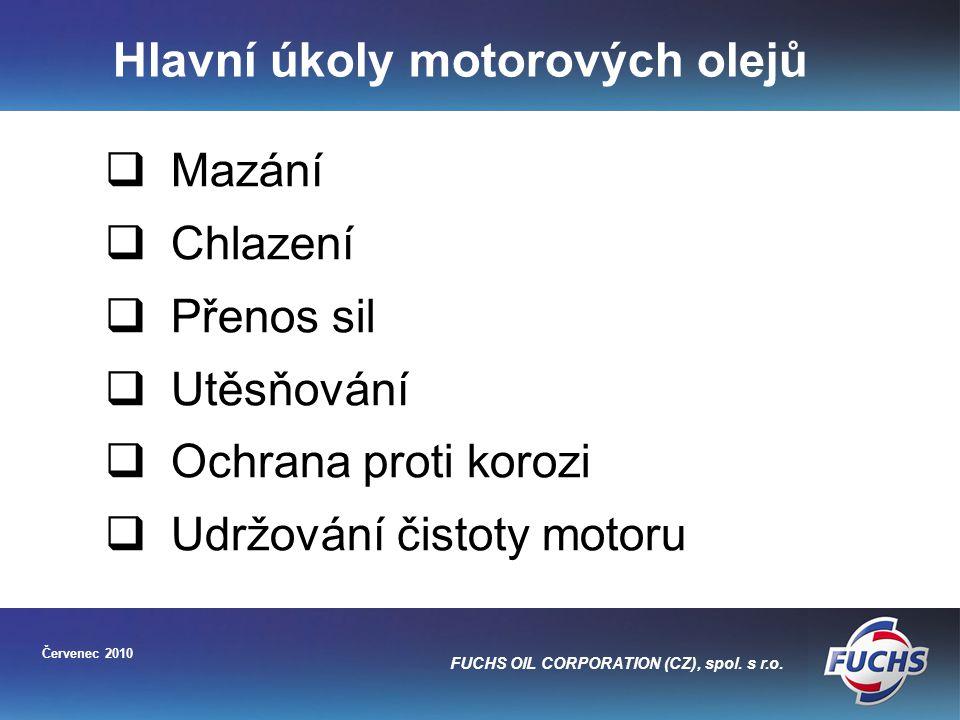 Hlavní úkoly motorových olejů