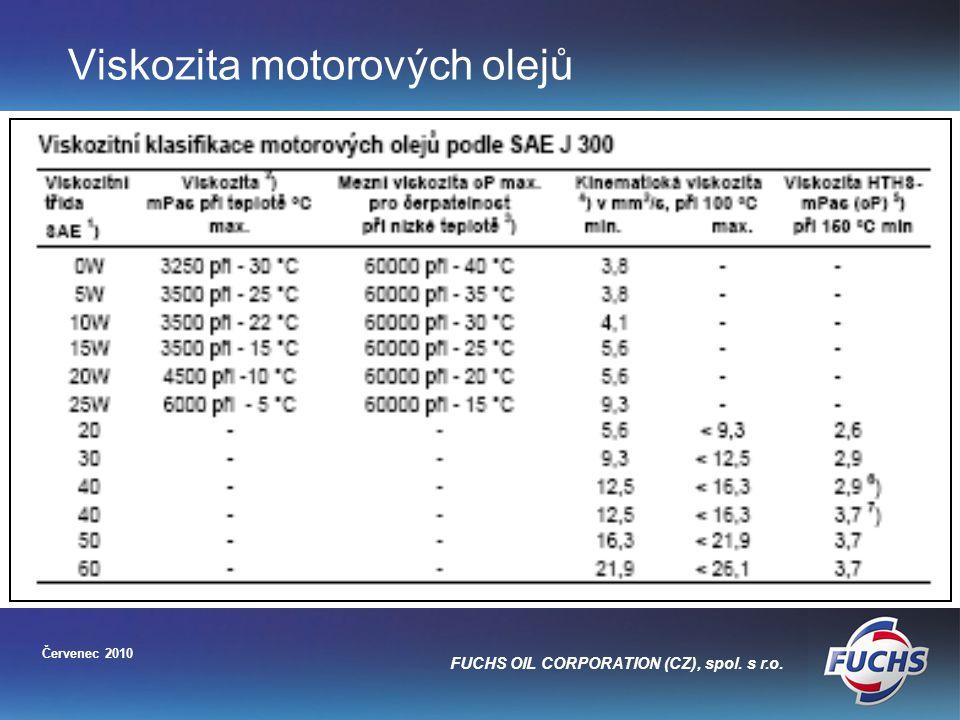 Viskozita motorových olejů