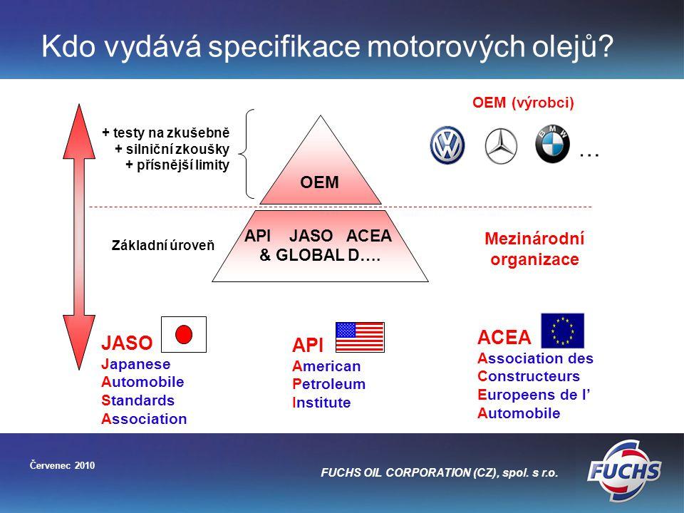 Kdo vydává specifikace motorových olejů