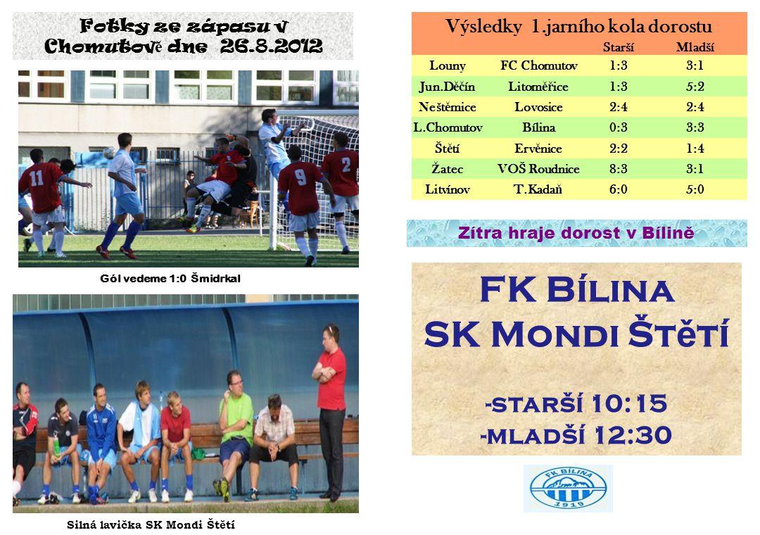 FK Bílina SK Mondi Štětí